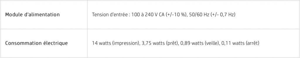 la consommation d'énergie d'une imprimante Hp Envy 5030