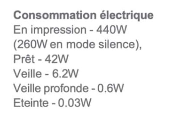 Exemple de consommation d'énergie d'une imprimante multifonctions laser