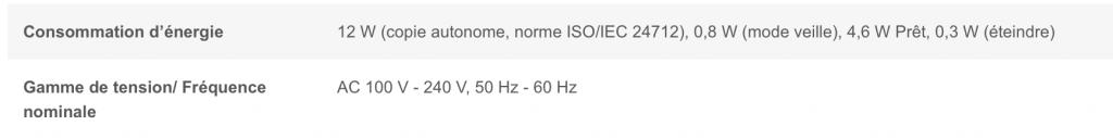 Exemple de consommation électrique d'une imprimante multifonctions (jet d'encre)