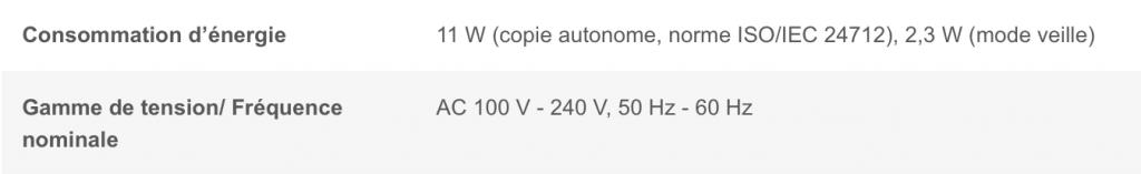 Exemple de consommation d'énergie d'une imprimante jet d'encre multifonction